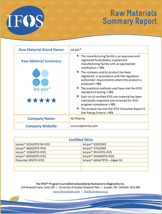 【大研生醫】德國頂級魚油  omega3 84%_EPA+DHA80%、TG型式魚油、德國魚油、無腥味、小顆好吞